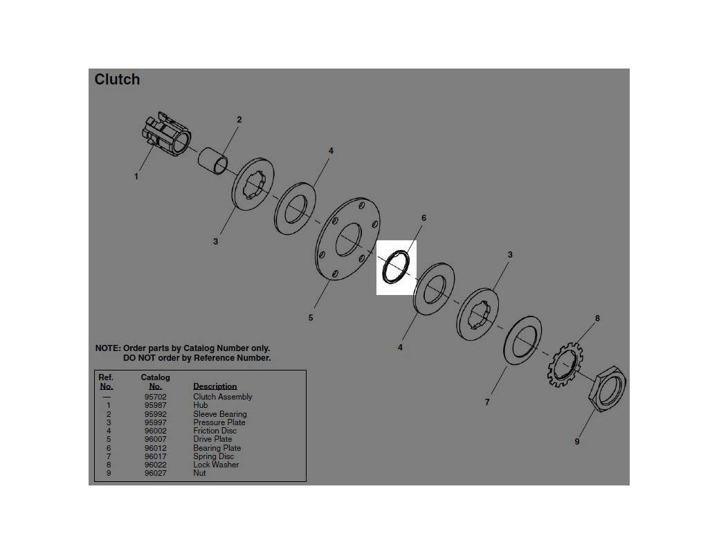 Ridgid 96012 Bearing Plate for K-6200 Drum