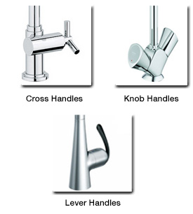 Grohe Kitchen Faucets At Faucetdirect Com