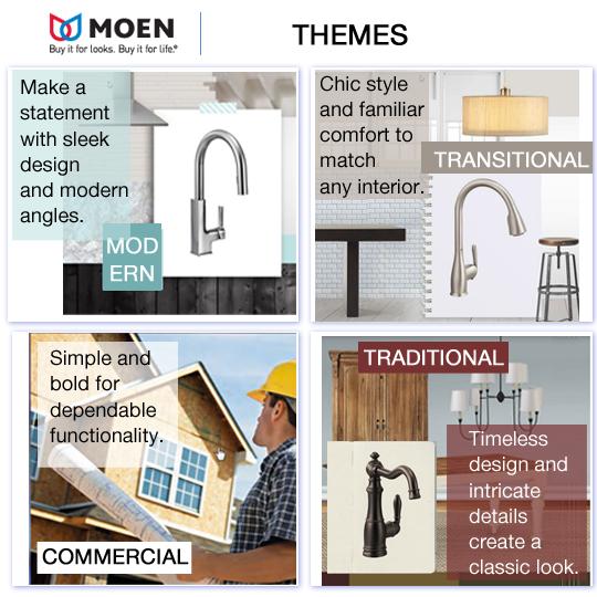Moen Nori Kitchen Faucet: Moen Kitchen Faucets At FaucetDirect.com