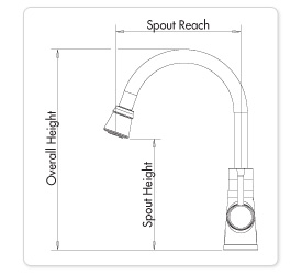 Moen Kitchen Faucets At